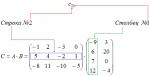 А в степени 1 матрица – Основные операции над матрицами (сложение, умножение, транспонирование) и их свойства.