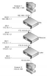 Таблицы маршрутизации – Таблица маршрутизации — Википедия