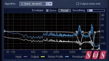Что за программа для аудиофайлов izotope – iZotope - RX 5