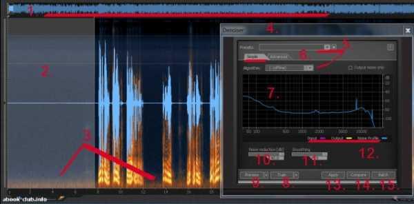 Что за программа для аудиофайлов izotope – iZotope - RX 5 Advanced