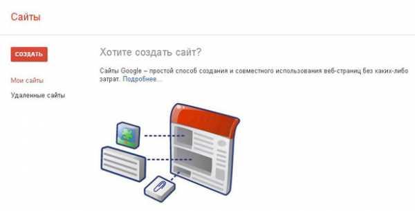 Что сделать чтобы гугл находил мой сайт регистраиця сайта Семёновский проезд